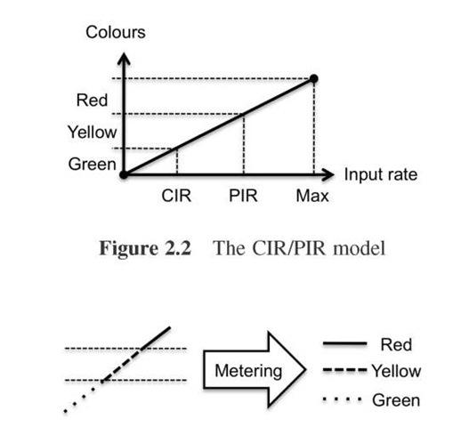 The metering tool