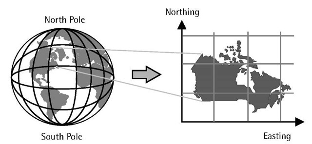 Datums, Coordinate Systems, and Map Projections (GPS) Part 2