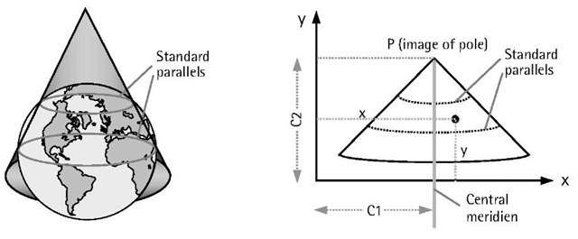 Lambert conical projection.
