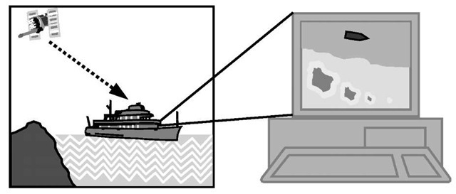 Marine nautical chart system.