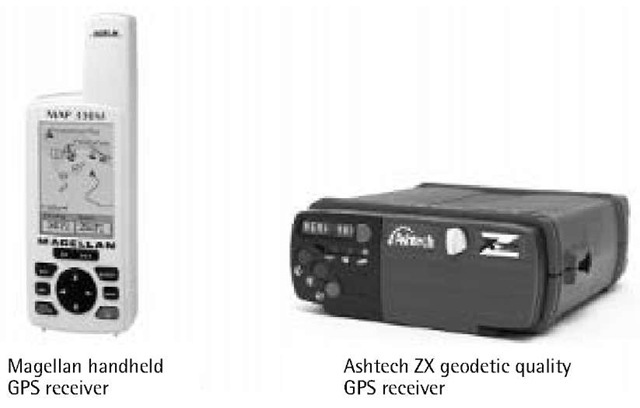Examples of GPS receivers.