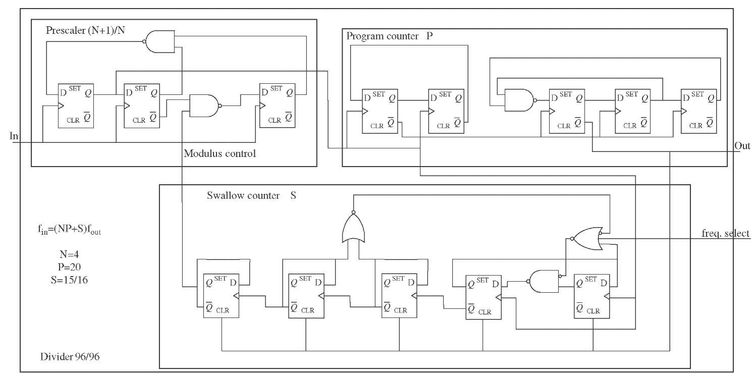 Circuit Design Gps Part 6 2 Mhz Frequency Standard With Dividers Pulse Swallow Divider Block Diagram
