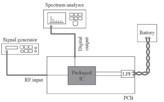 measurements  gps  part 5