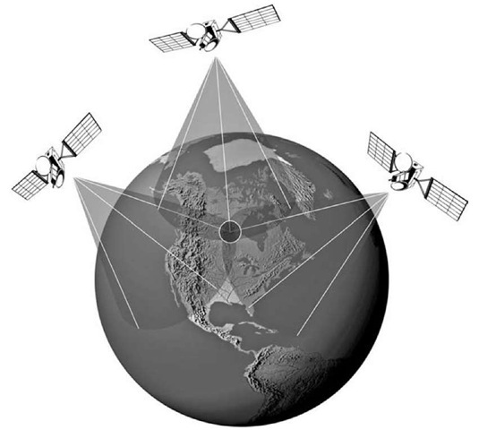 Satellite triangulation for positioning