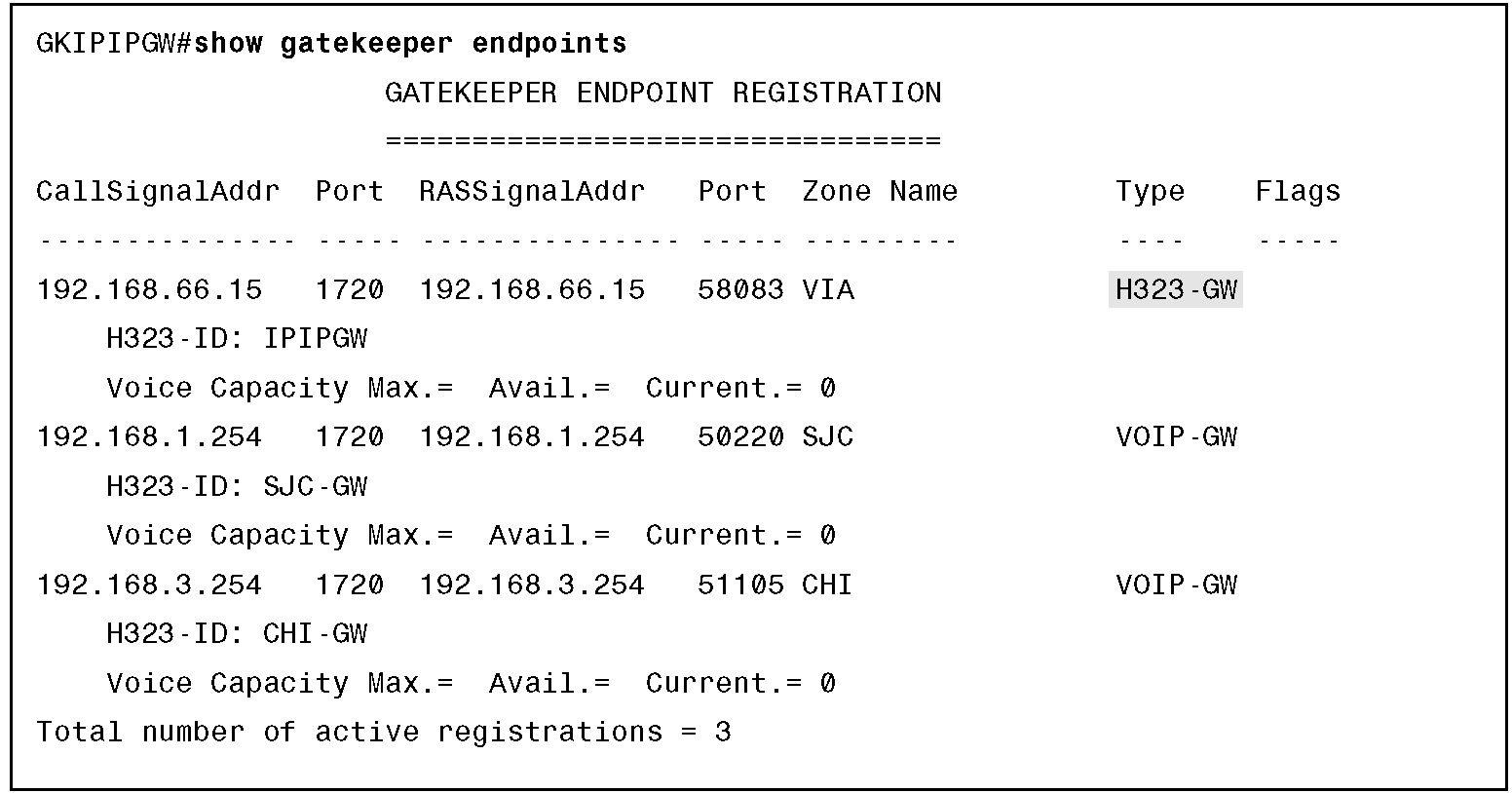 Configuring Cisco Unified Border Elements (Establishing a Connection