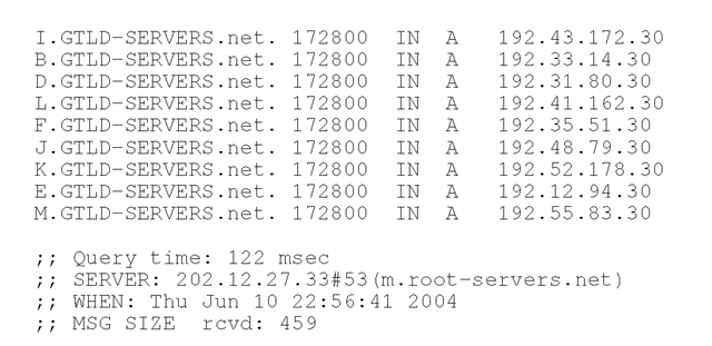IPv6-Related Topics about DNS
