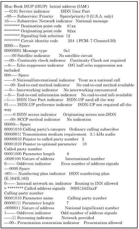 ISUP IAM protocol decode.