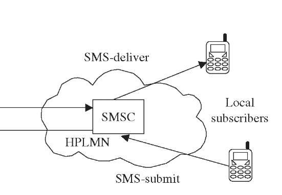 short message service  sms   roaming in a gsm network