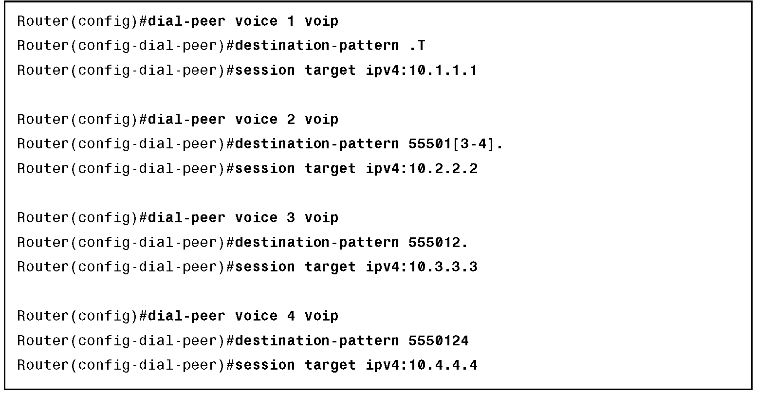 Introducing Dial Peers (Routing Calls over Analog Voice