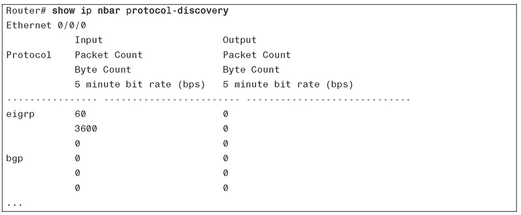 Displaying NBAR protocol-discovery Results