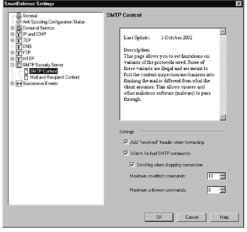 SMTP Content