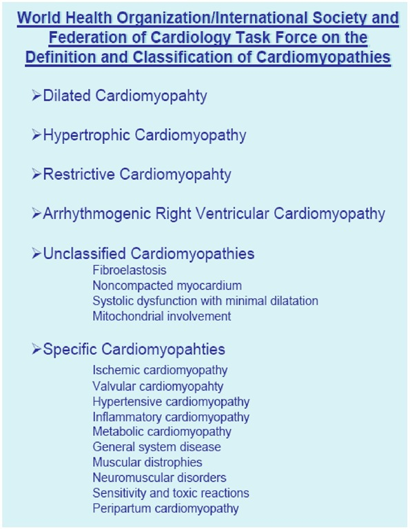The World Health Organization classification of cardiomyopathies.