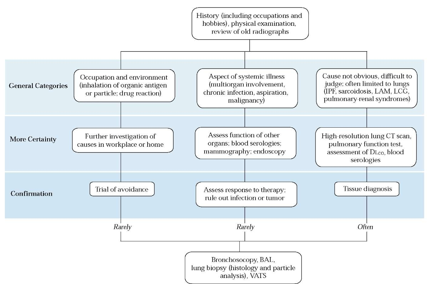 granulomatous mastitis steroid treatment