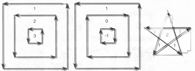 Polygon Tessellation (Tessellators and Quadrics) (OpenGL