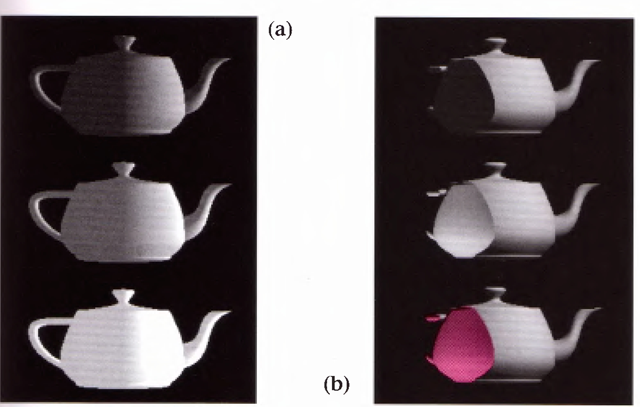 Gray teapots drawn with different lighting conditions, (a) Each of the three teapots is drawn with increasing ambient light, (b) The teapots are clipped to expose their interiors. The top teapot uses one-sided lighting, the middle one uses two-sided lighting with the same material for both front and back faces, and the bottom teapot uses two-sided lighting and different materials for the front and back faces.