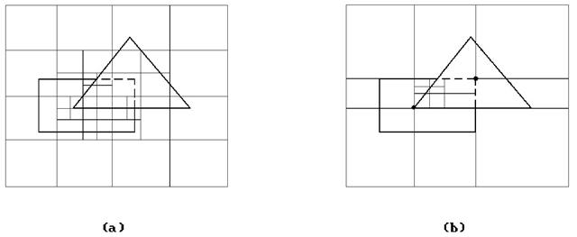 Area subdivision examples.