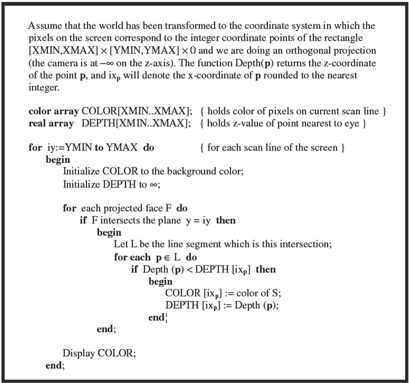A scan line Z-buffer algorithm.