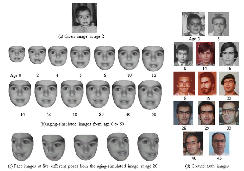 Facial Aging Simulation 44