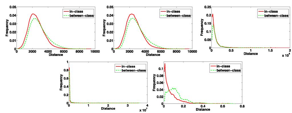 Shannon Entropy and Kullback-Leibler Divergence - CMU Statistics