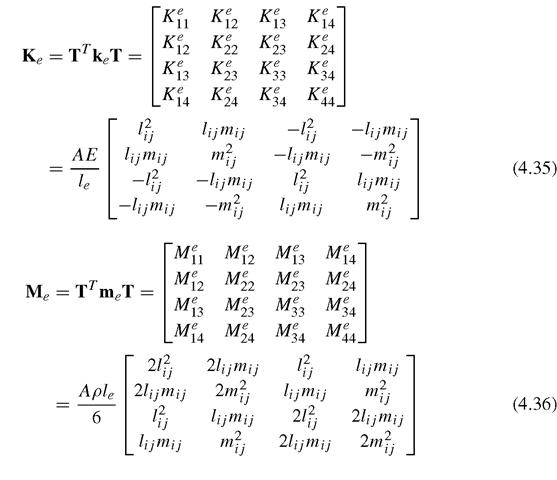 FEM for Trusses (Finite Element Method) Part 1