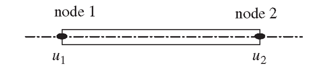 One truss element is used to model the clamped bar under static load.