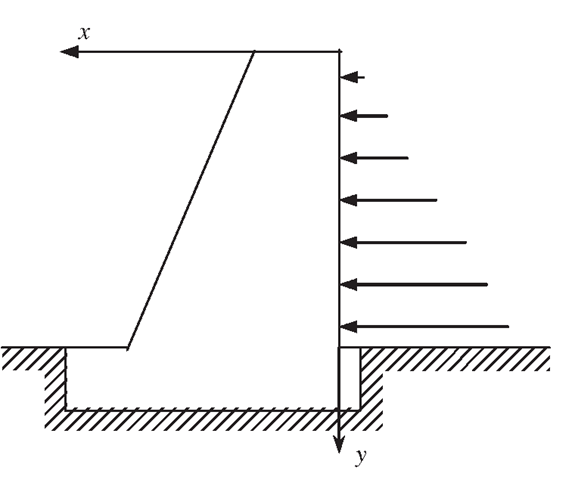 Plane strain problem. The dimension of the solid in the thickness (z) direction is much larger than that in the x and y directions, and the cross-section and the external forces do not vary in the z direction. A cross-section can then be taken as a representative cell, and hence the displacements are functions of x and y only.