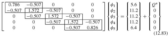 FEM for Heat Transfer Problems (Finite Element Method) Part 3