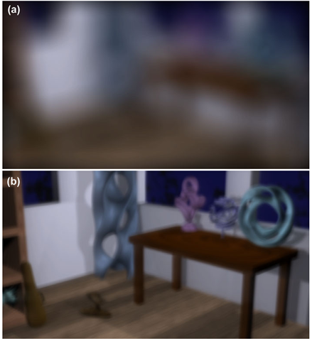 Simulation of vision of LASIK patient DB based on (a) Pre-operative and (b) Postoperative data