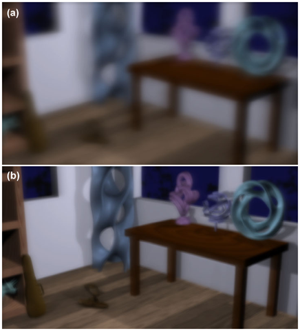 Simulation of vision of LASIK patient DR based on (a) Pre-operative and (b) Postoperative data