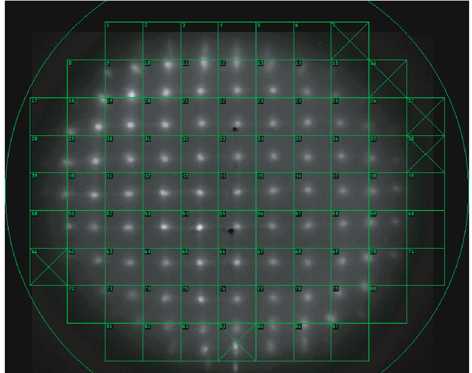 Hartmann-Shack output lor a sample eye. The green overlay lattice is registered to correspond to each lenslet in the array.