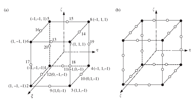 High order 3D serendipity elements. (a) 20-node quadratic element; (b) 32-node cubic element.