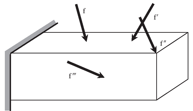 FEM for 3D Solids (Finite Element Method) Part 1