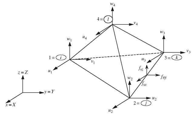 Atetrahedron element.