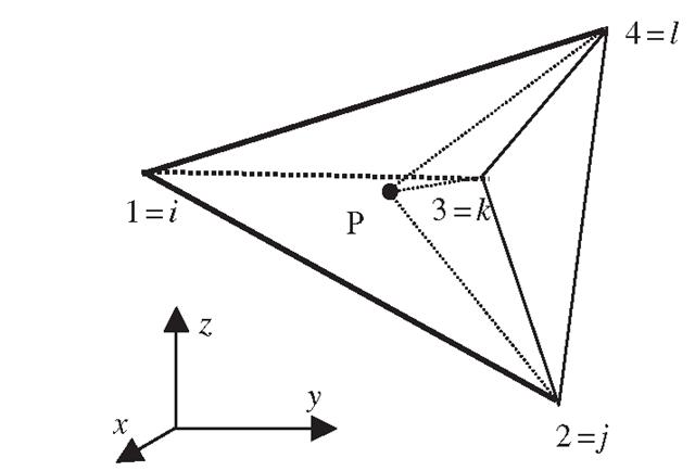 Volume coordinates for tetrahedron elements.