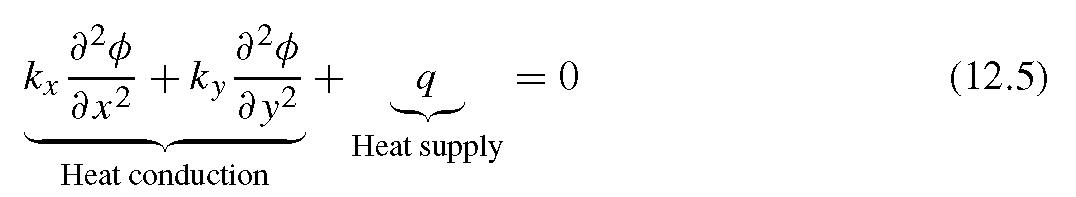 FEM for Heat Transfer Problems (Finite Element Method) Part 1