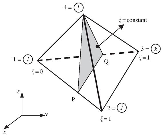 Natural coordinate, where ξ = constant.