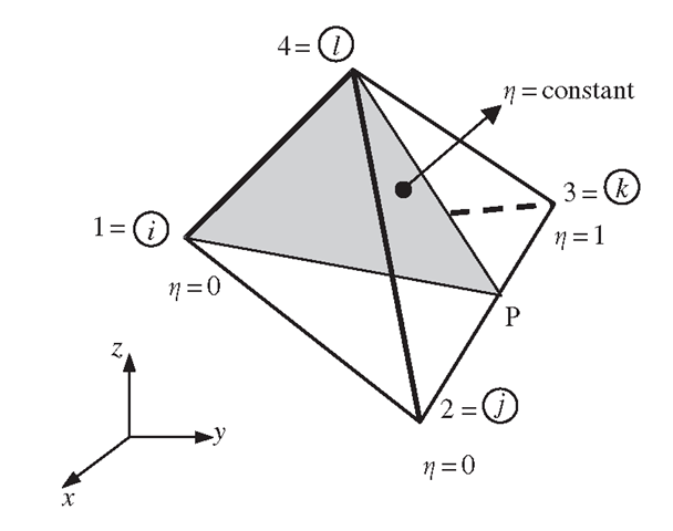Natural coordinate, where η = constant.
