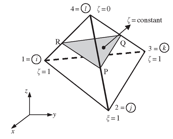 Natural coordinate, where ζ = constant.