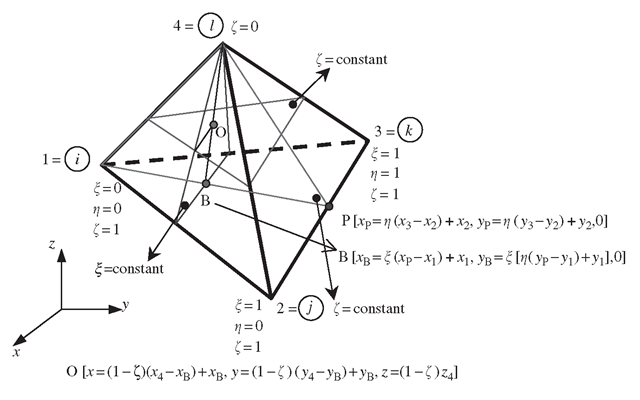 Cartesian coordinates xyz of point O in term of ξηζ.
