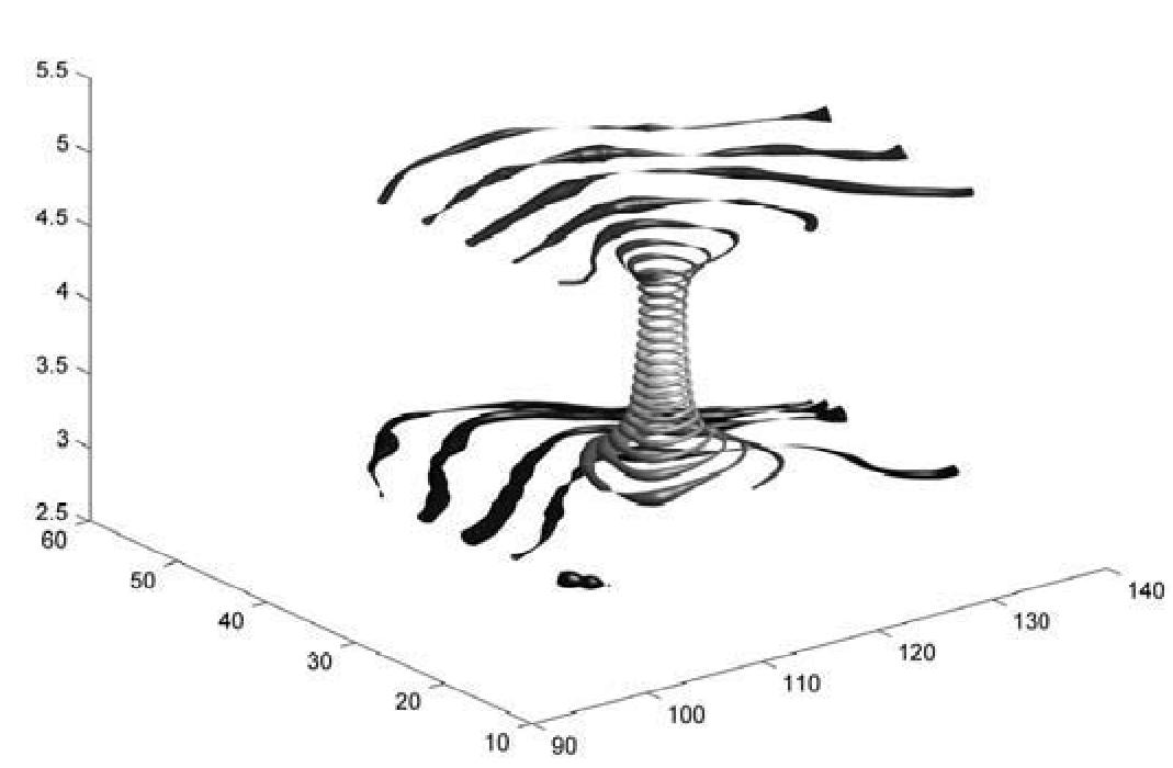 Volume Visualization (Plotting in Three Dimensions) (MATLAB