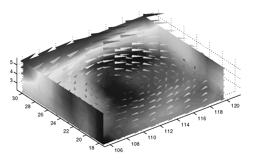 Volume Visualization (Plotting in Three Dimensions) (MATLAB