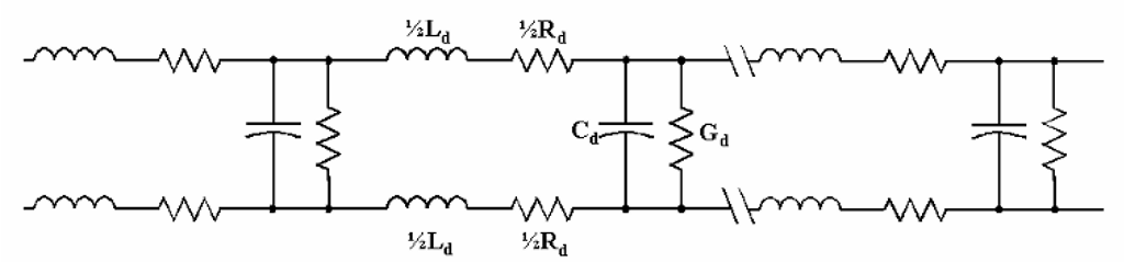 Distributed-parameter model of a conductor pair. Any cable may be modelled as an infinite series of distributed elements as shown above; these represent the distributed series inductance and resistance of the conductors (the series elements Ld and Rd), plus the capacitance and conductive losses between the conductors (Cd and Gd). These are considered as being distributed uniformly along the length of the cable. The values of each is given in terms of their value per unit distance; for example, the distributed capacitance is typically given in terms of picofarads per meter (pF/m).