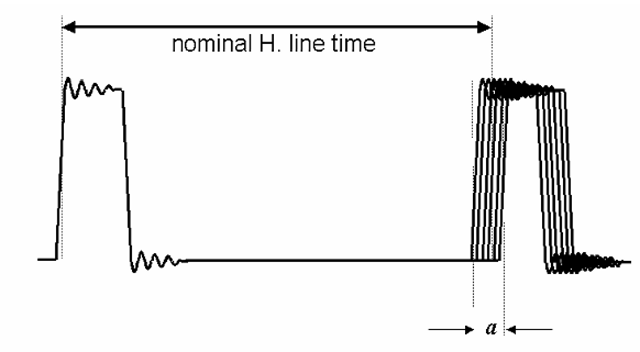 Jitter within a single signal. In this case, the position of the leading edge of a horizontal sync pulse is observed to be unstable relative to the preceding pulse; i.e., the duration of a horizontal time is not perfectly fixed.