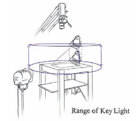 The range of the key light on an object on the top shooting plane that does not cause shadows on the lower shooting plane.