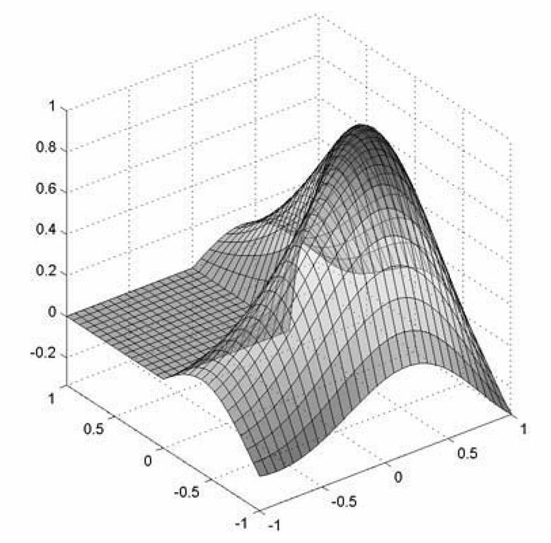 Hue and transparency in a 3-D plot .