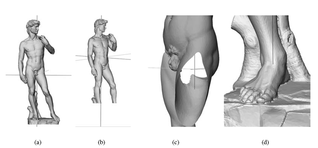 Spatial location of David's barycentre: (a) with and (b) without basement and feet; zoomed images of the former in (c) and (d).