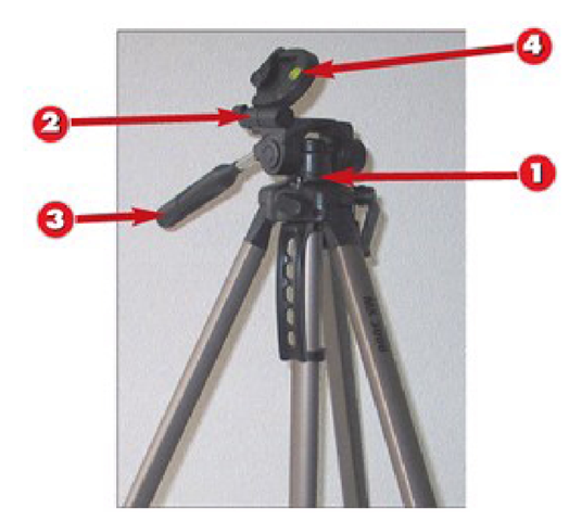 Picking the Right Tripod