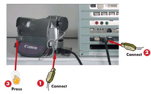 Connecting a DV Camcorder to Your PC with FireWire