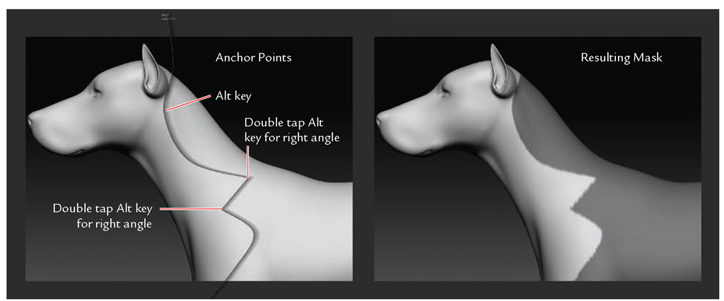 A masking curve with examples of anchor points and hard angles
