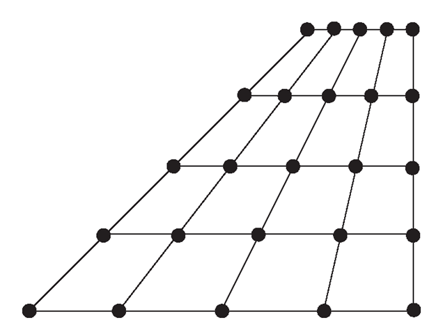 2D domain meshed by quadrilateral elements.